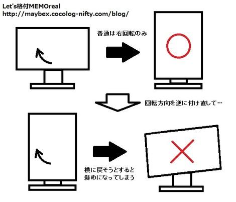 Kaitenzu_2